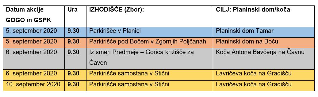 izhodi__a_GSPK_PIN_GOGO_2020