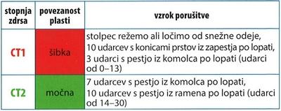 ct_metoda_zlozenka_pzs_grzs