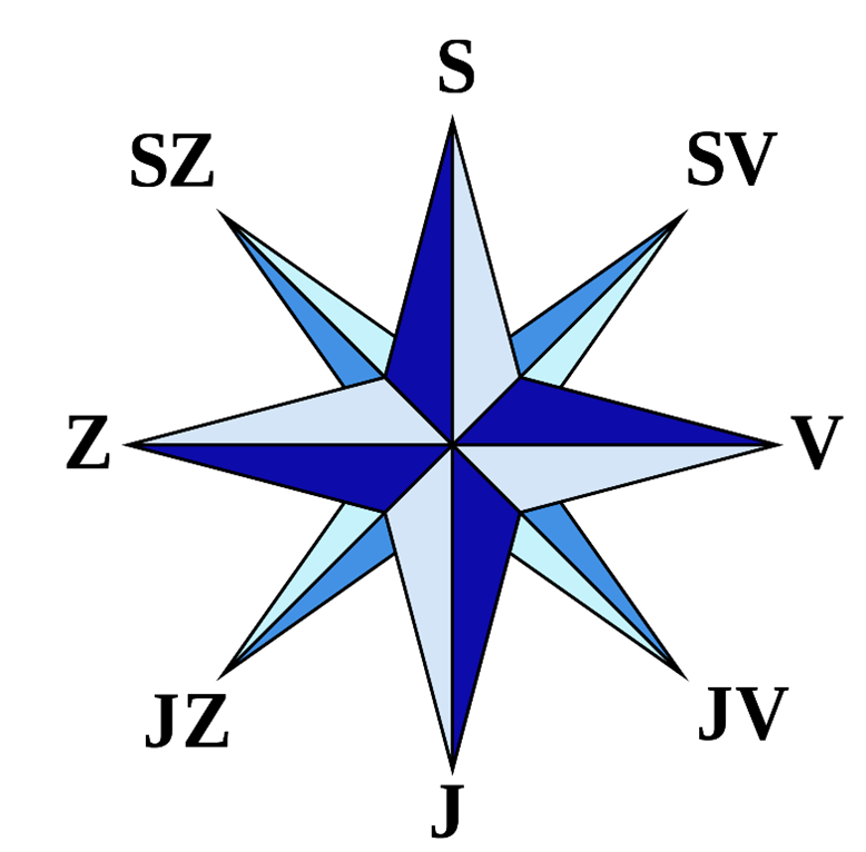 orientacija2