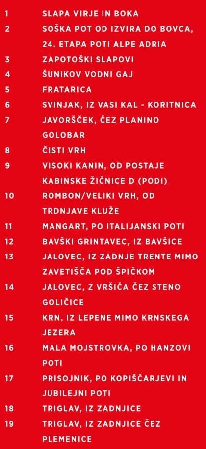 pz_pzs_dolina_soce_bovsko_kazalo_2_sl